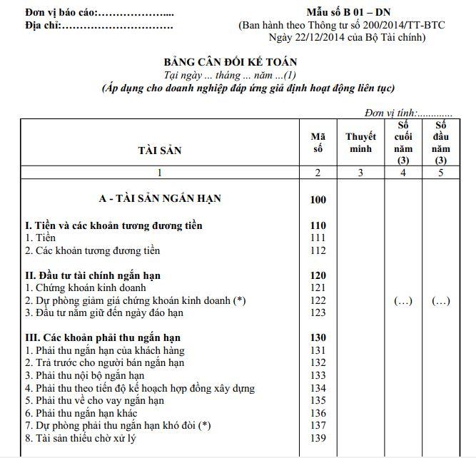 Mẫu B01-DN Bảng cân đối kế toán theo Thông tư 200